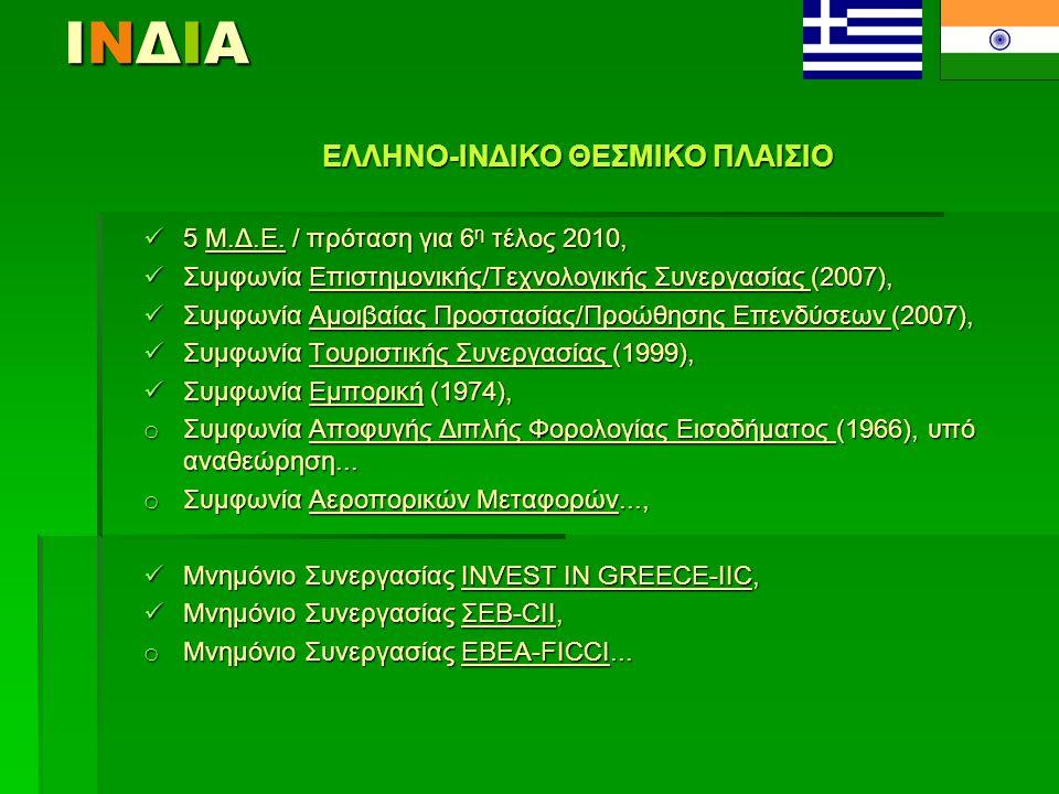 ΕΛΛΗΝΟ-ΙΝΔΙΚΟ ΘΕΣΜΙΚΟ ΠΛΑΙΣΙΟ