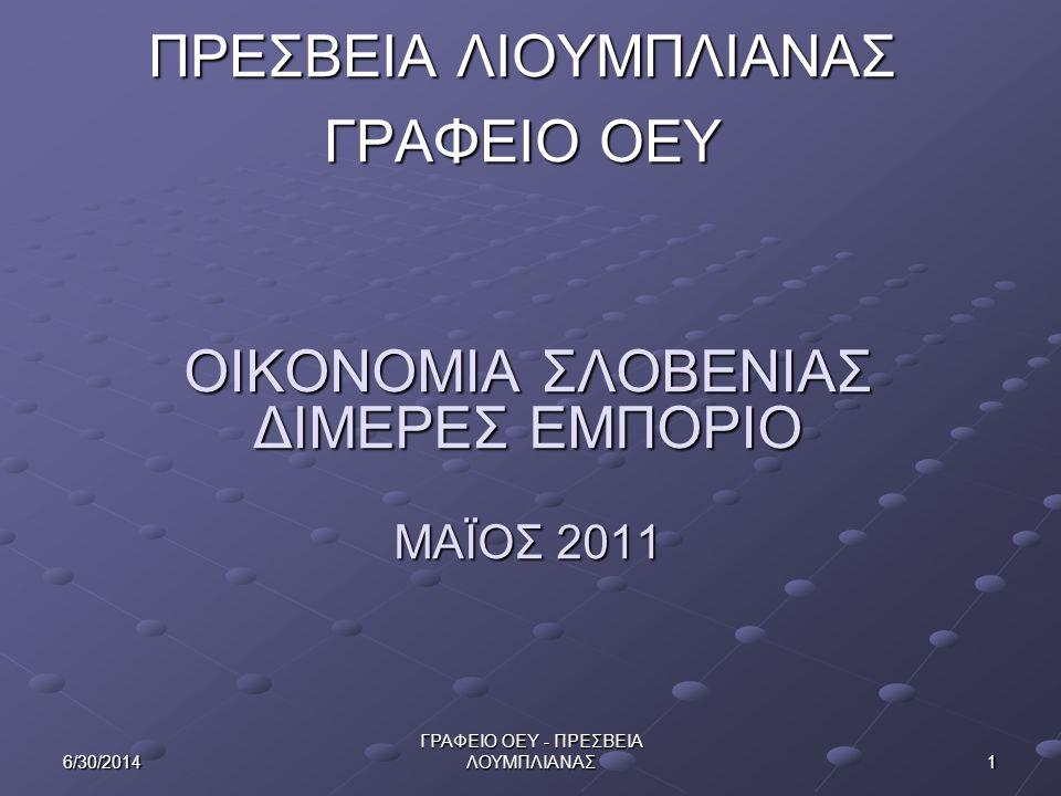 ΟΙΚΟΝΟΜΙΑ ΣΛΟΒΕΝΙΑΣ ΔΙΜΕΡΕΣ ΕΜΠΟΡΙΟ ΜΑΪΟΣ 2011
