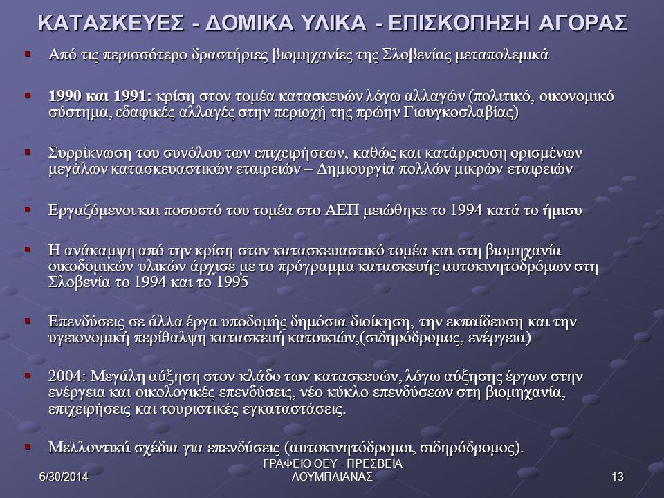 ΚΑΤΑΣΚΕΥΕΣ - ΔΟΜΙΚΑ ΥΛΙΚΑ - ΕΠΙΣΚΟΠΗΣΗ ΑΓΟΡΑΣ
