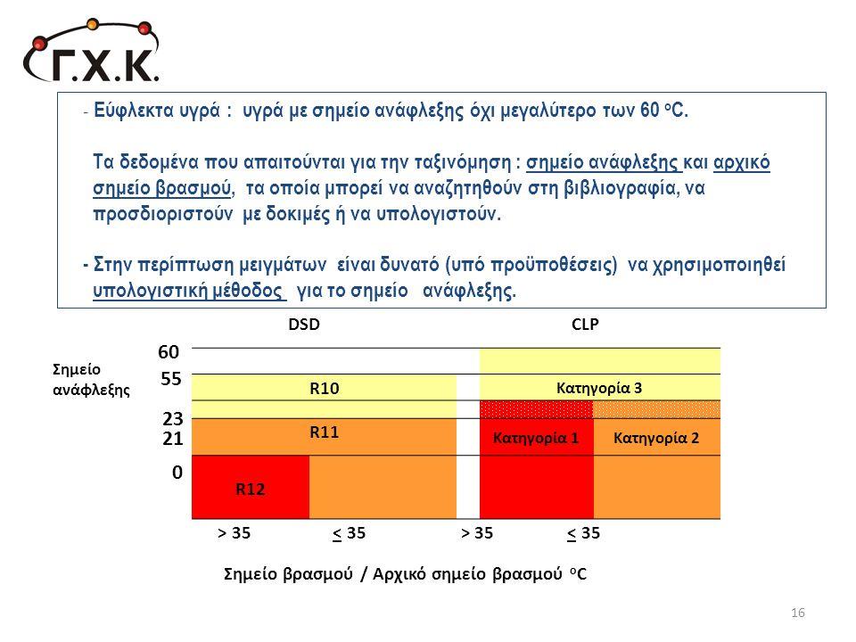 Εύφλεκτα υγρά : υγρά με σημείο ανάφλεξης όχι μεγαλύτερο των 60 oC