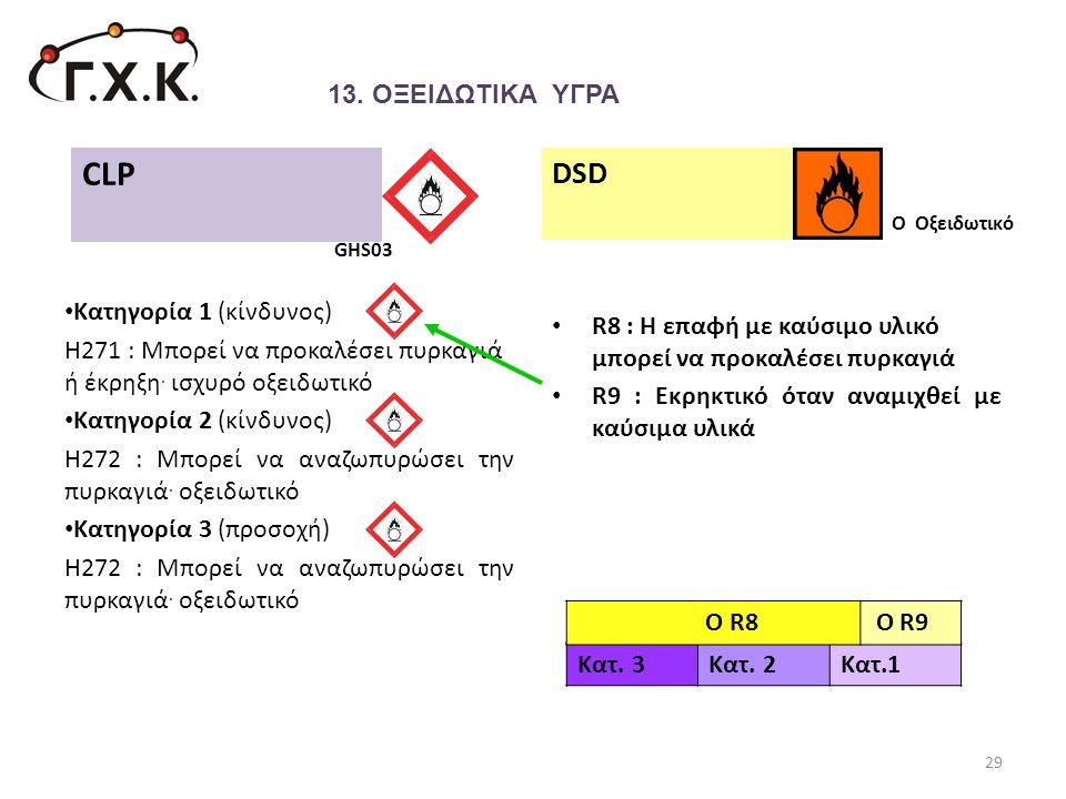 CLP DSD 13. ΟΞΕΙΔΩΤΙΚΑ ΥΓΡΑ