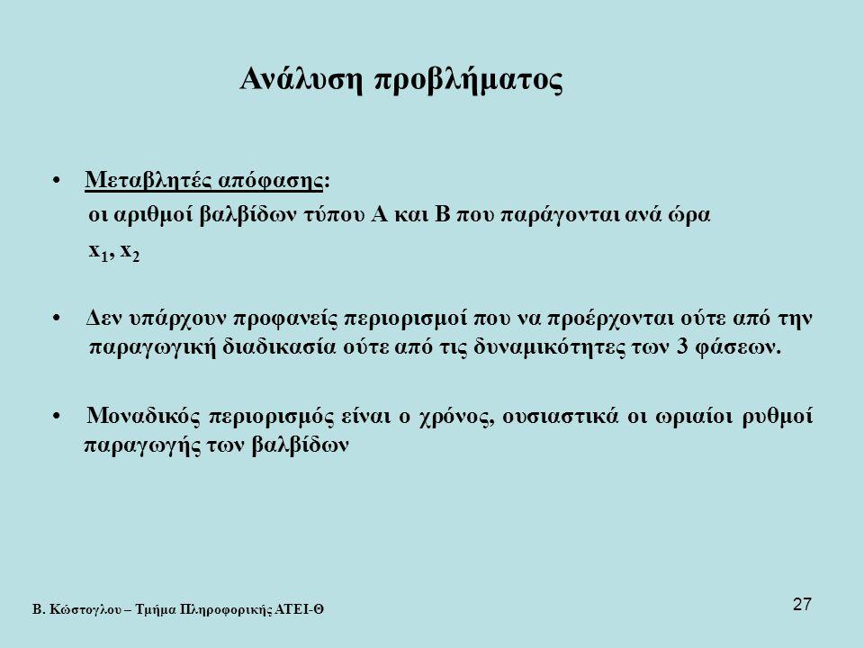 Ανάλυση προβλήματος • Μεταβλητές απόφασης: