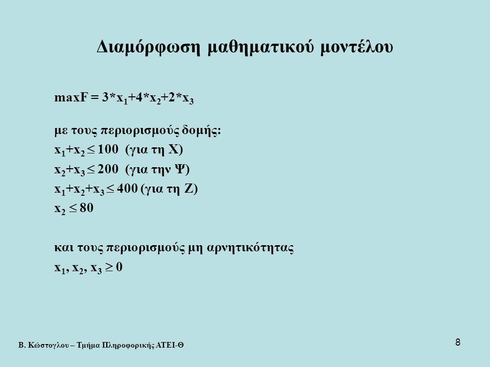 Διαμόρφωση μαθηματικού μοντέλου