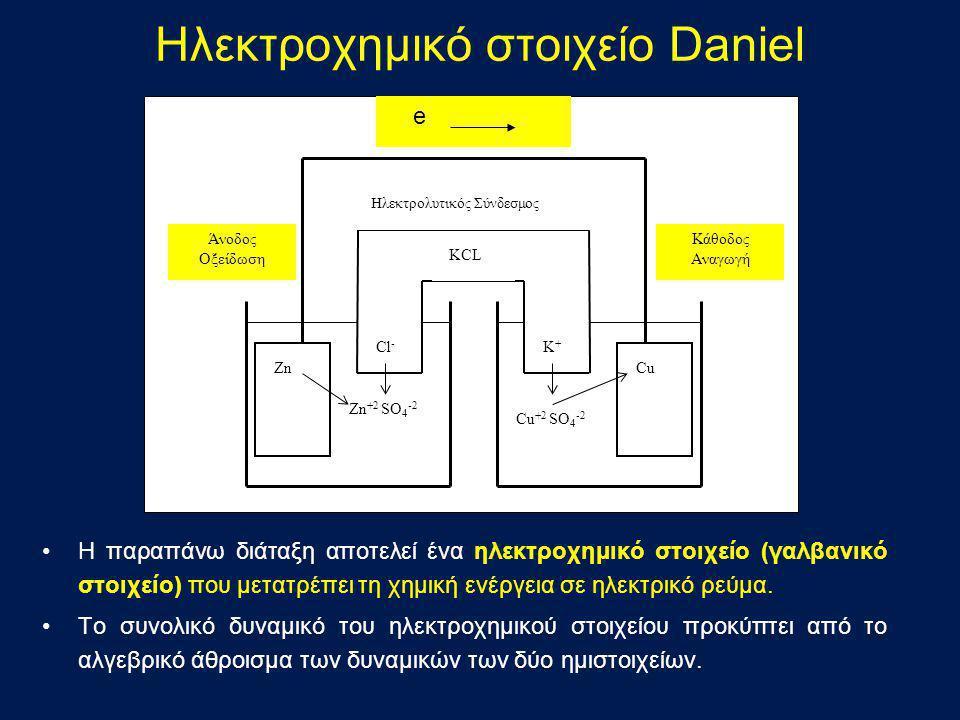 Ηλεκτροχημικό στοιχείο Daniel