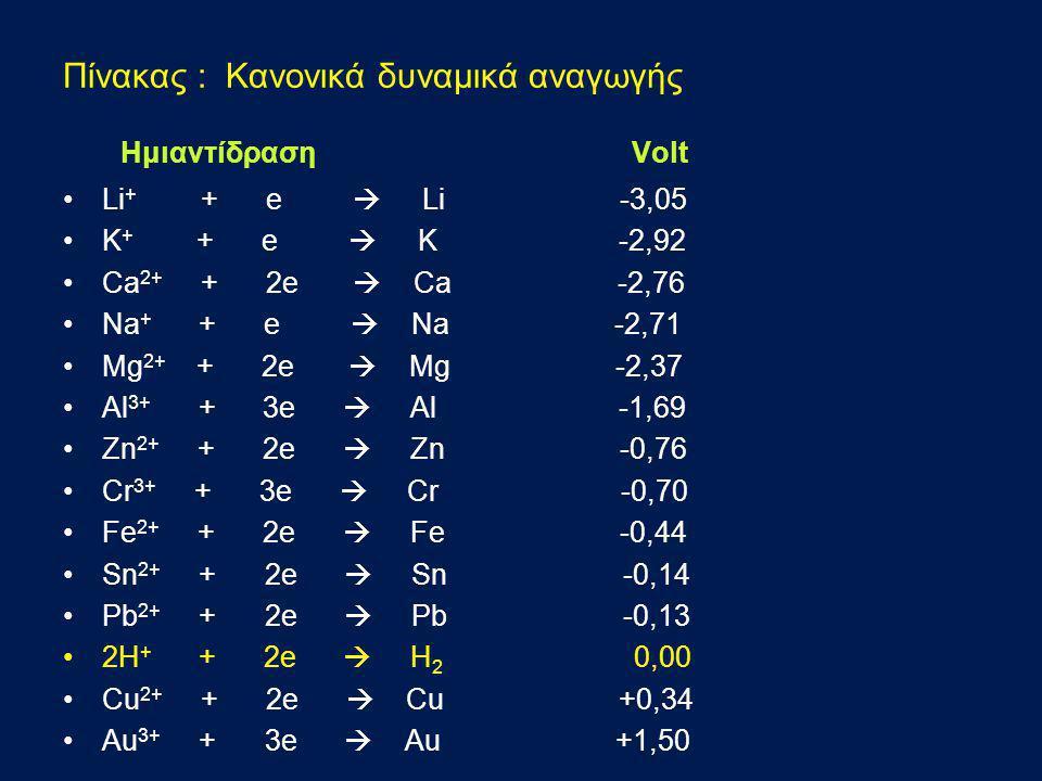 Ημιαντίδραση Volt Πίνακας : Κανονικά δυναμικά αναγωγής