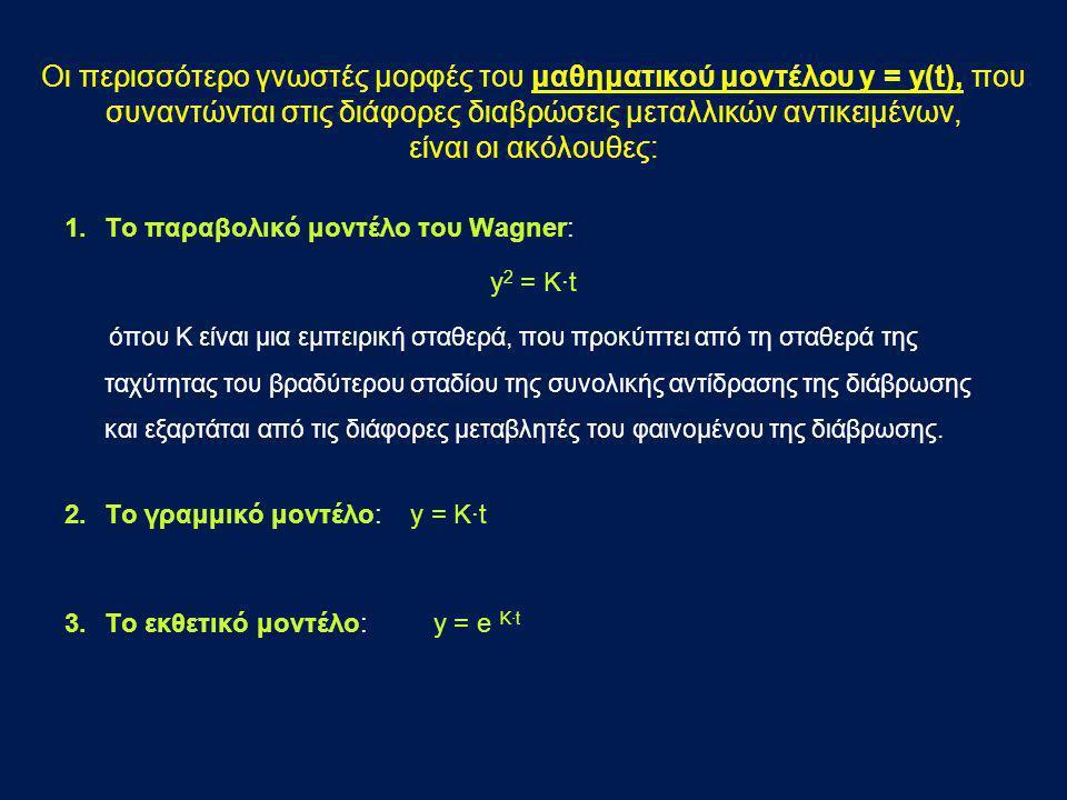 Οι περισσότερο γνωστές μορφές του μαθηματικού μοντέλου y = y(t), που συναντώνται στις διάφορες διαβρώσεις μεταλλικών αντικειμένων, είναι οι ακόλουθες: