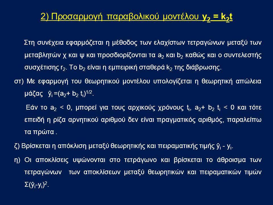 2) Προσαρμογή παραβολικού μοντέλου y2 = k2t