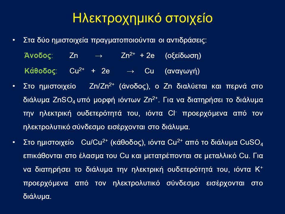Ηλεκτροχημικό στοιχείο