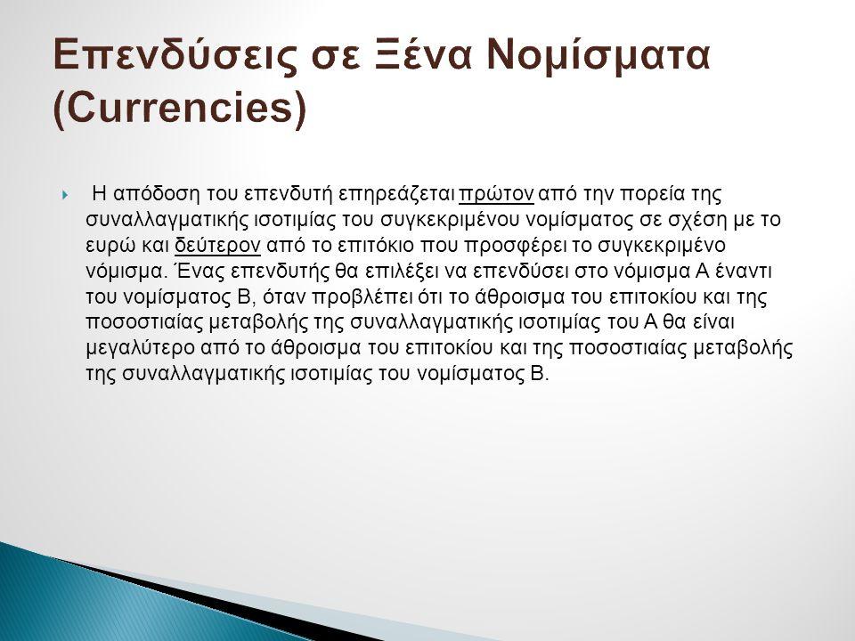 Επενδύσεις σε Ξένα Νομίσματα (Currencies)