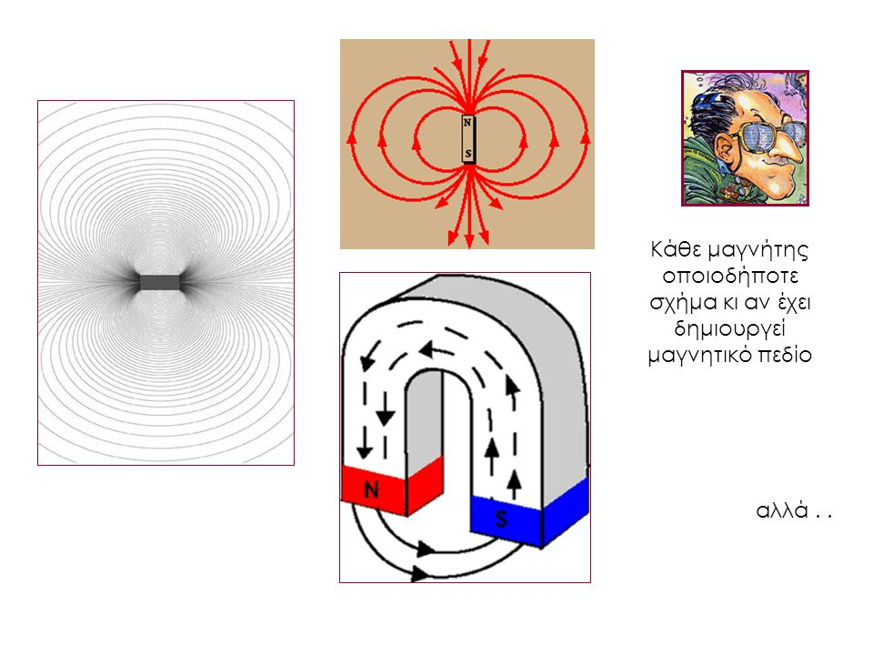 Κάθε μαγνήτης οποιοδήποτε σχήμα κι αν έχει δημιουργεί μαγνητικό πεδίο