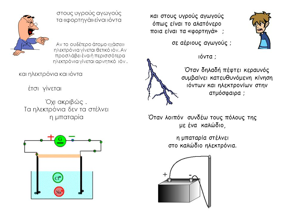 Τα ηλεκτρόνια δεν τα στέλνει η μπαταρία