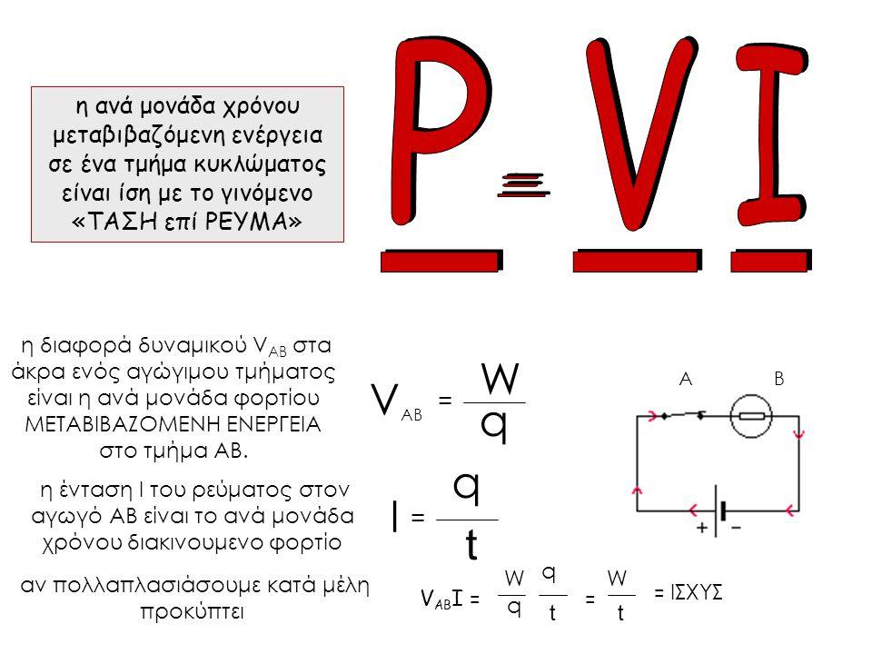 W VAB q q Ι t η ανά μονάδα χρόνου μεταβιβαζόμενη ενέργεια