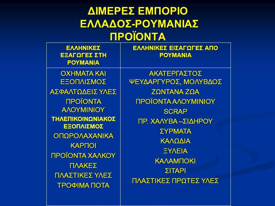 ΔΙΜΕΡΕΣ ΕΜΠΟΡΙΟ ΕΛΛΑΔΟΣ-ΡΟΥΜΑΝΙΑΣ ΠΡΟΪΟΝΤΑ