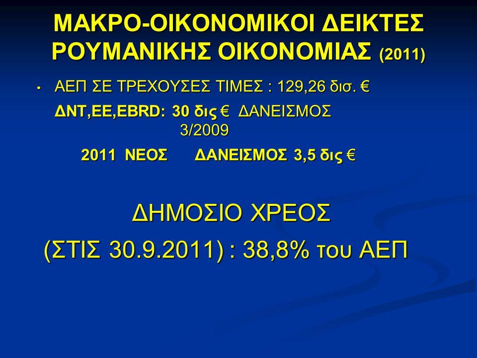 ΜΑΚΡΟ-ΟΙΚΟΝΟΜΙΚΟΙ ΔΕΙΚΤΕΣ ΡΟΥΜΑΝΙΚΗΣ ΟΙΚΟΝΟΜΙΑΣ (2011)