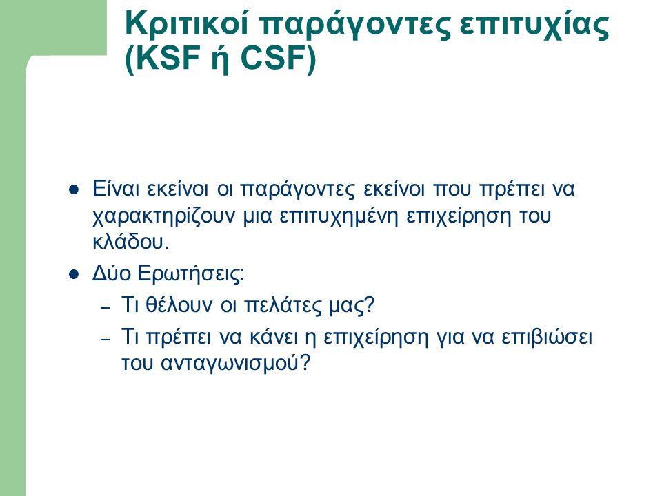 Κριτικοί παράγοντες επιτυχίας (KSF ή CSF)