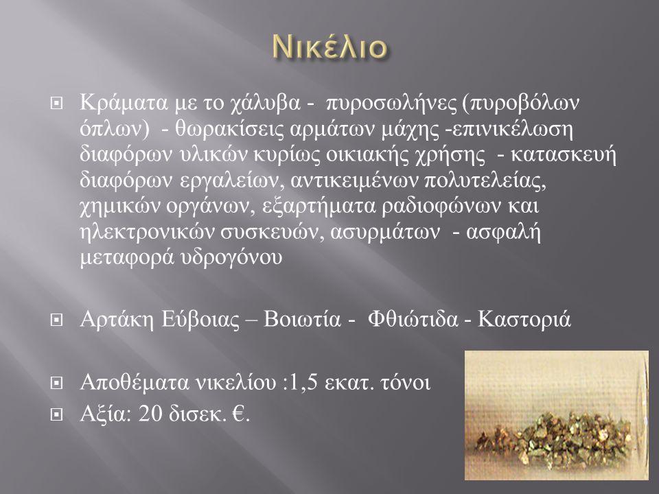 Νικέλιο