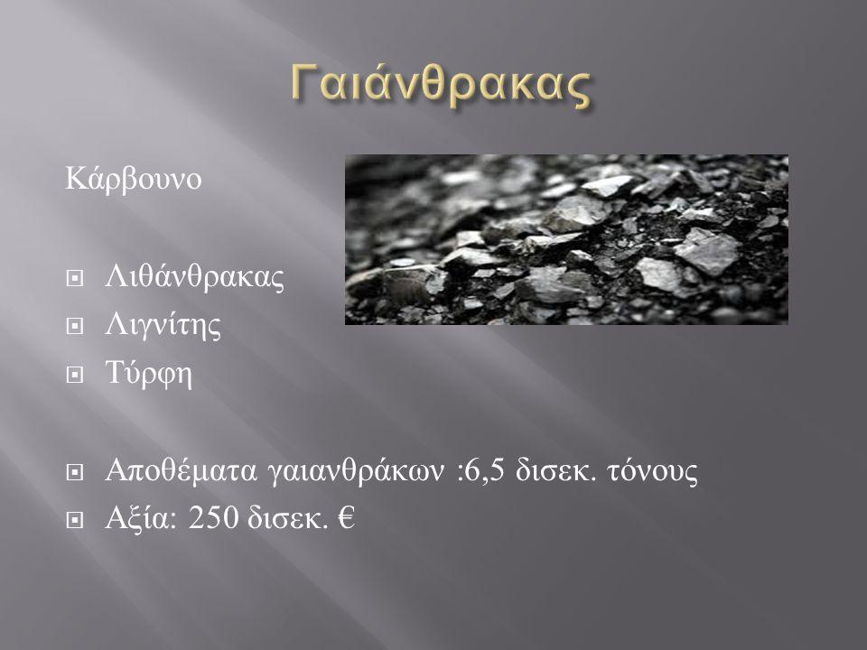 Γαιάνθρακας Κάρβουνο Λιθάνθρακας Λιγνίτης Τύρφη
