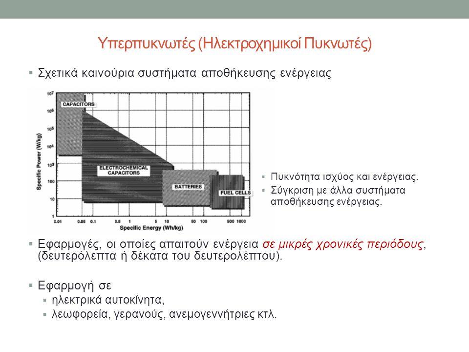 Υπερπυκνωτές (Ηλεκτροχημικοί Πυκνωτές)