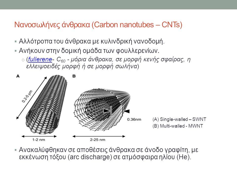 Νανοσωλήνες άνθρακα (Carbon nanotubes – CNTs)