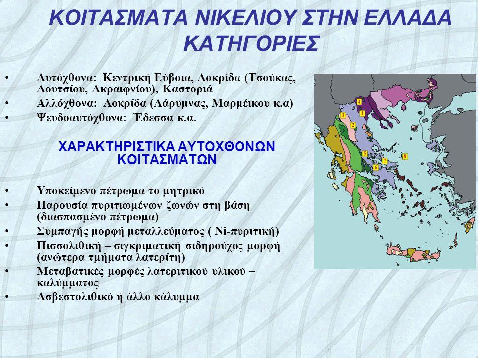 ΚΟΙΤΑΣΜΑΤΑ ΝΙΚΕΛΙΟΥ ΣΤΗΝ ΕΛΛΑΔΑ ΚΑΤΗΓΟΡΙΕΣ