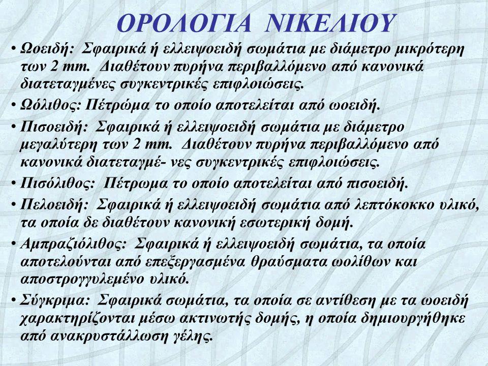 ΟΡΟΛΟΓΙΑ NΙΚΕΛΙΟΥ