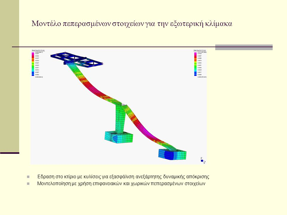 Μοντέλο πεπερασμένων στοιχείων για την εξωτερική κλίμακα