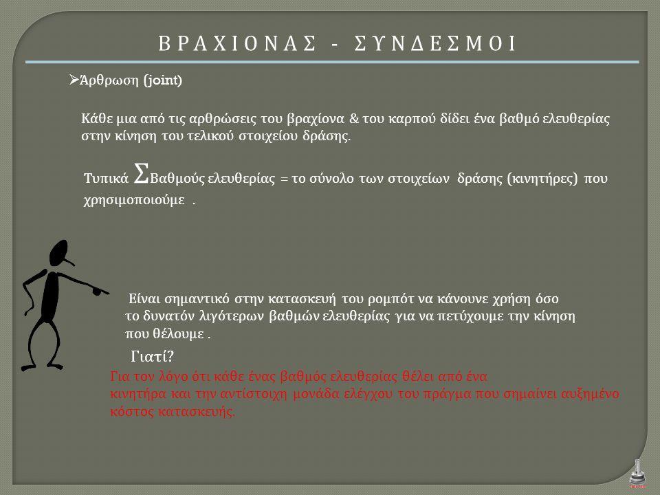 ΒΡΑΧΙΟΝΑΣ - ΣΥΝΔΕΣΜΟΙ Γιατί Άρθρωση (joint)
