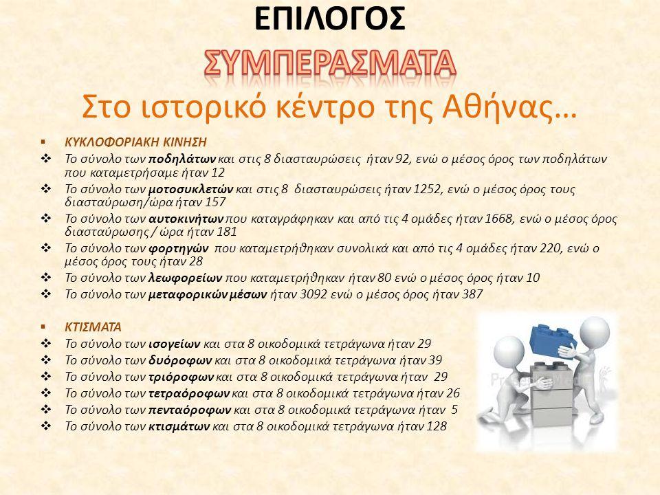 ΕΠΙΛΟΓΟΣ ΣΥΜΠΕΡΑΣΜΑΤΑ Στο ιστορικό κέντρο της Αθήνας…