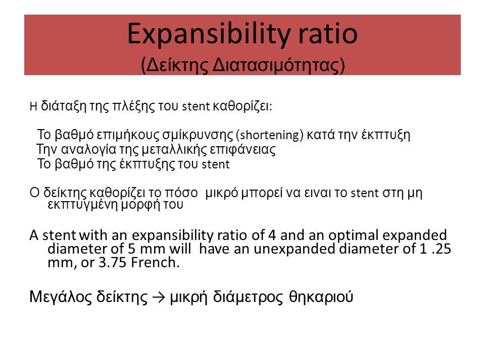 Expansibility ratio (Δείκτης Διατασιμότητας)