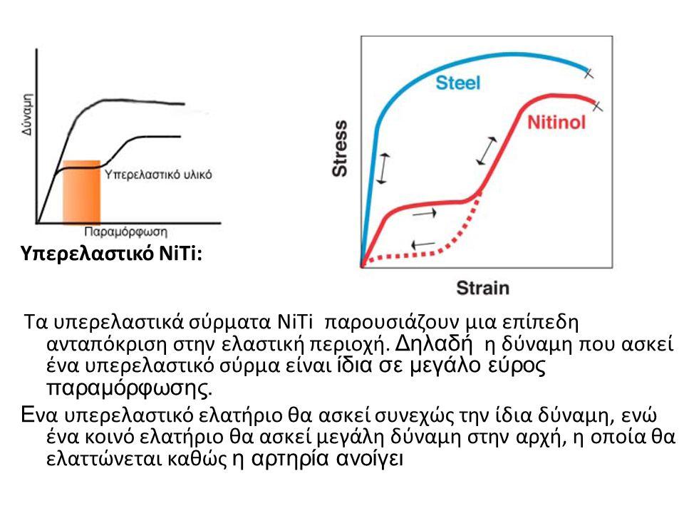 Υπερελαστικό NiTi: