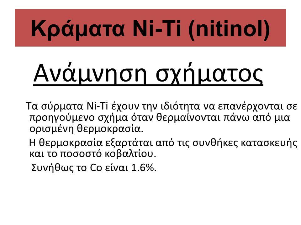 Κράματα Ni-Ti (nitinol)