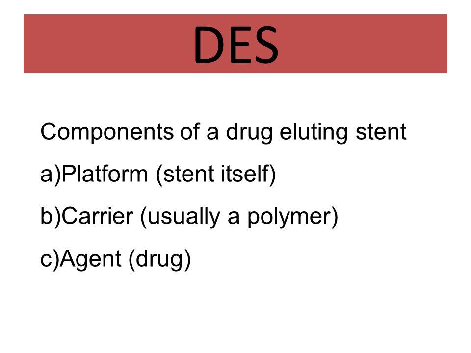 DES Components of a drug eluting stent Platform (stent itself)