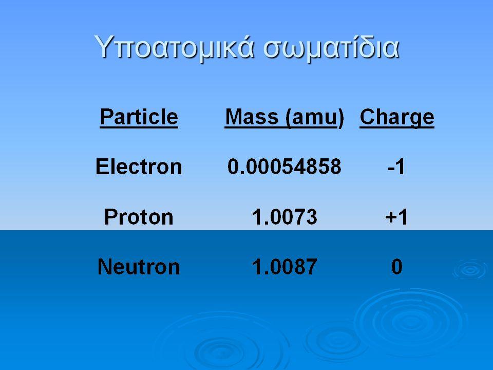 Υποατομικά σωματίδια