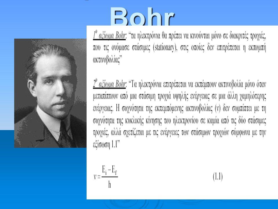 Το μοντέλο του Bohr