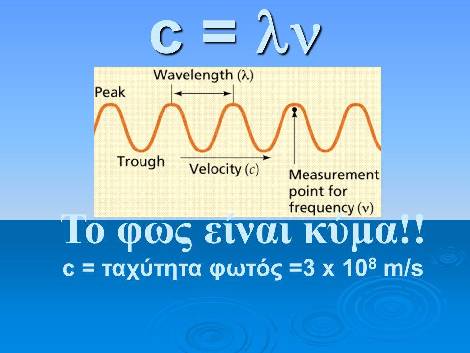 c = ταχύτητα φωτός =3 x 108 m/s