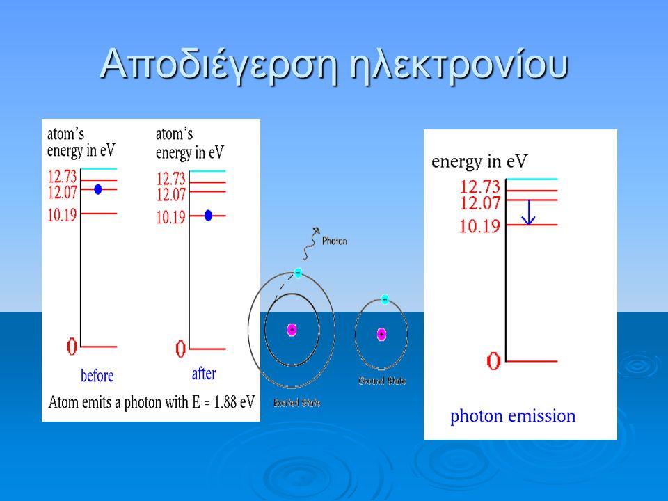 Αποδιέγερση ηλεκτρονίου