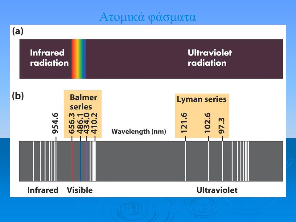 Ατομικά φάσματα Spectrum of hydrogen atom