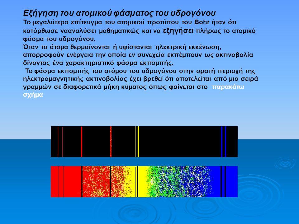 Εξήγηση του ατοµικού φάσµατος του υδρογόνου