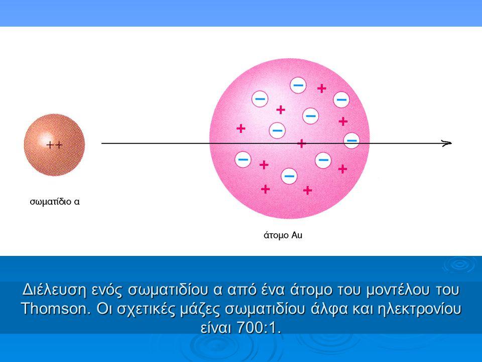 Διέλευση ενός σωματιδίου α από ένα άτομο του μοντέλου του Thomson