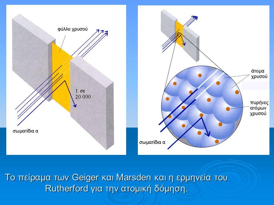 Το πείραμα των Geiger και Marsden και η ερμηνεία του Rutherford για την ατομική δόμηση.