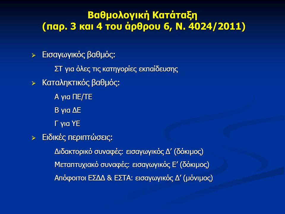 Βαθμολογική Κατάταξη (παρ. 3 και 4 του άρθρου 6, Ν. 4024/2011)