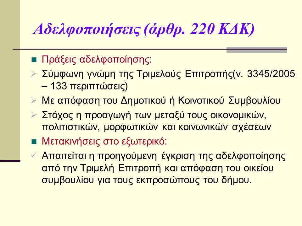 Αδελφοποιήσεις (άρθρ. 220 ΚΔΚ)