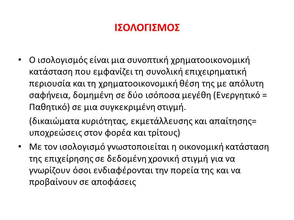 ΙΣΟΛΟΓΙΣΜΟΣ