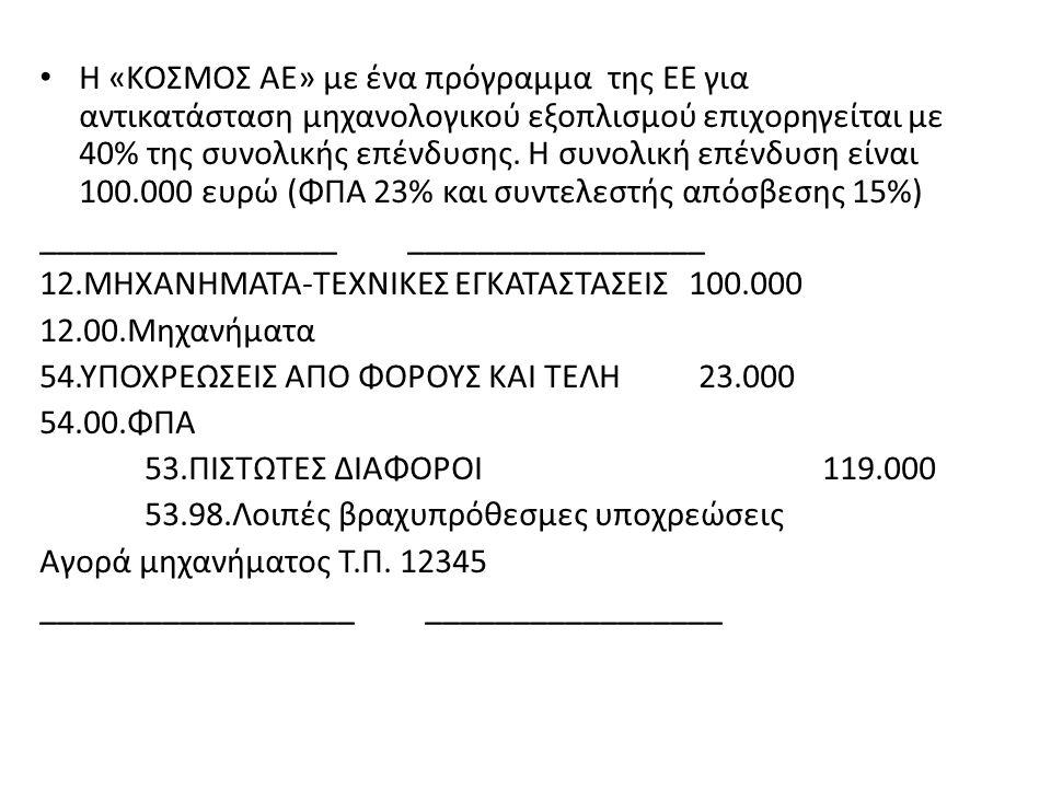 Η «ΚΟΣΜΟΣ ΑΕ» με ένα πρόγραμμα της ΕΕ για αντικατάσταση μηχανολογικού εξοπλισμού επιχορηγείται με 40% της συνολικής επένδυσης. Η συνολική επένδυση είναι 100.000 ευρώ (ΦΠΑ 23% και συντελεστής απόσβεσης 15%)