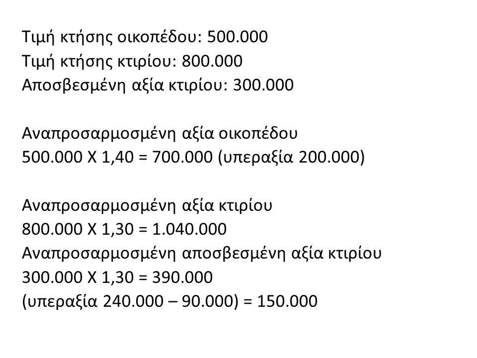 Τιμή κτήσης οικοπέδου: 500. 000 Τιμή κτήσης κτιρίου: 800