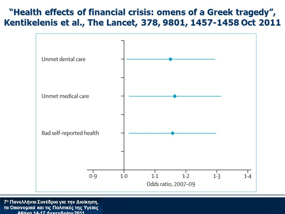 Health effects of financial crisis: omens of a Greek tragedy , Kentikelenis et al., The Lancet, 378, 9801, 1457-1458 Oct 2011