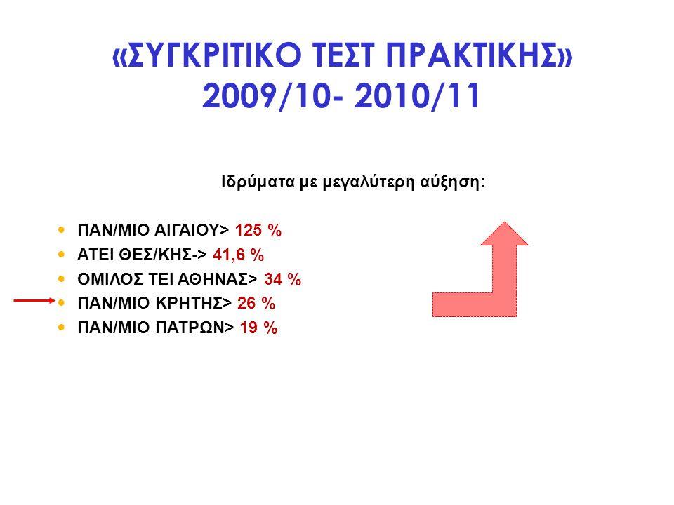 «ΣΥΓΚΡΙΤΙΚΟ ΤΕΣΤ ΠΡΑΚΤΙΚΗΣ» 2009/10- 2010/11