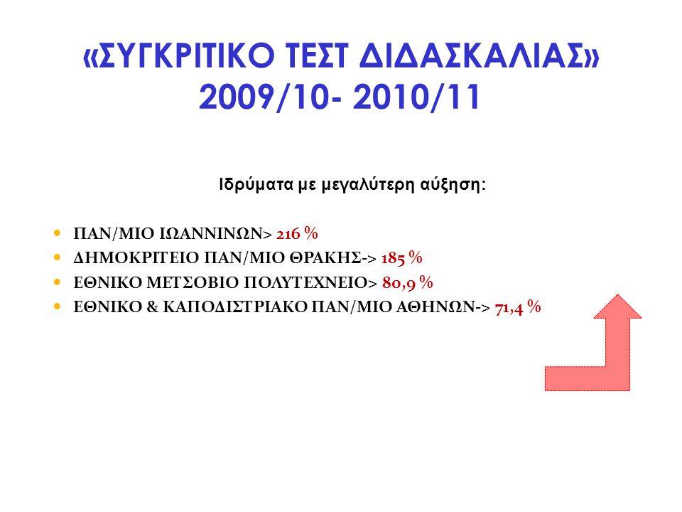 «ΣΥΓΚΡΙΤΙΚΟ ΤΕΣΤ ΔΙΔΑΣΚΑΛΙΑΣ» 2009/10- 2010/11