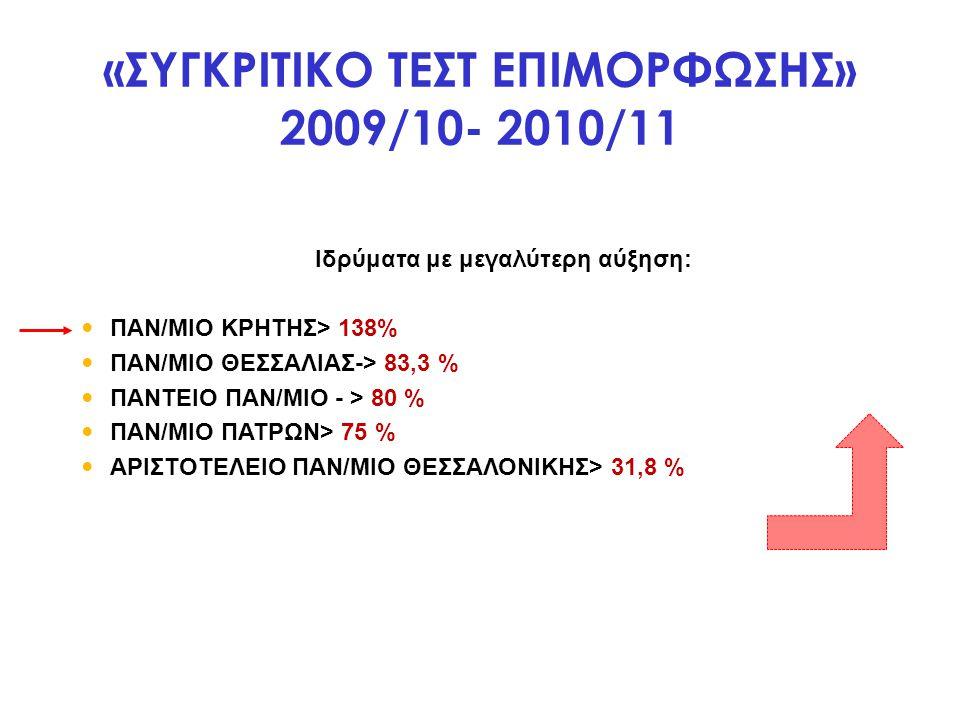 «ΣΥΓΚΡΙΤΙΚΟ ΤΕΣΤ ΕΠΙΜΟΡΦΩΣΗΣ» 2009/10- 2010/11