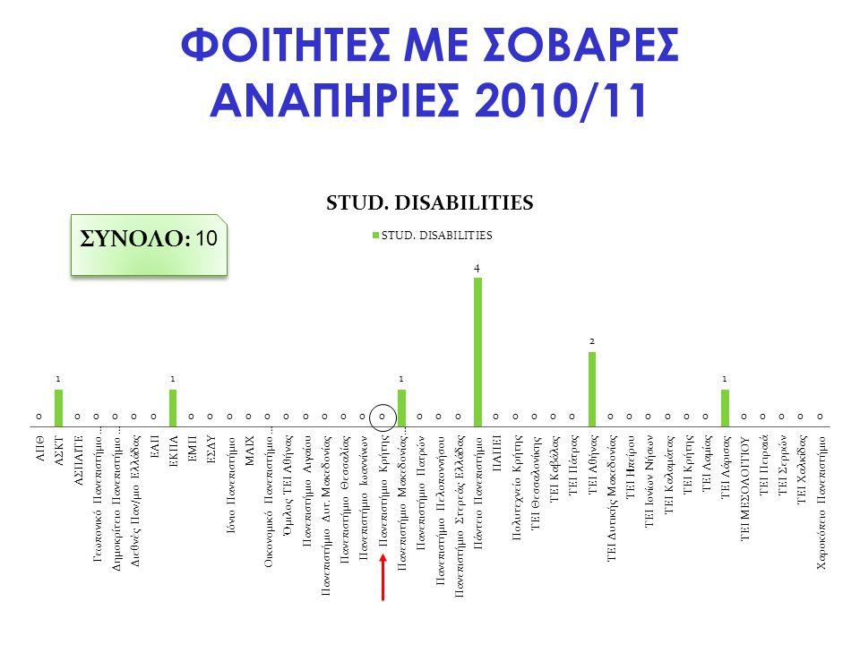 ΦΟΙΤΗΤΕΣ ΜΕ ΣΟΒΑΡΕΣ ΑΝΑΠΗΡΙΕΣ 2010/11